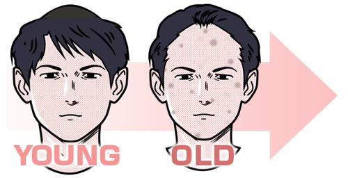 男のエイジングケア,紫外線と老化(加齢肌対策)|メンズコスメ通販のザス-zas